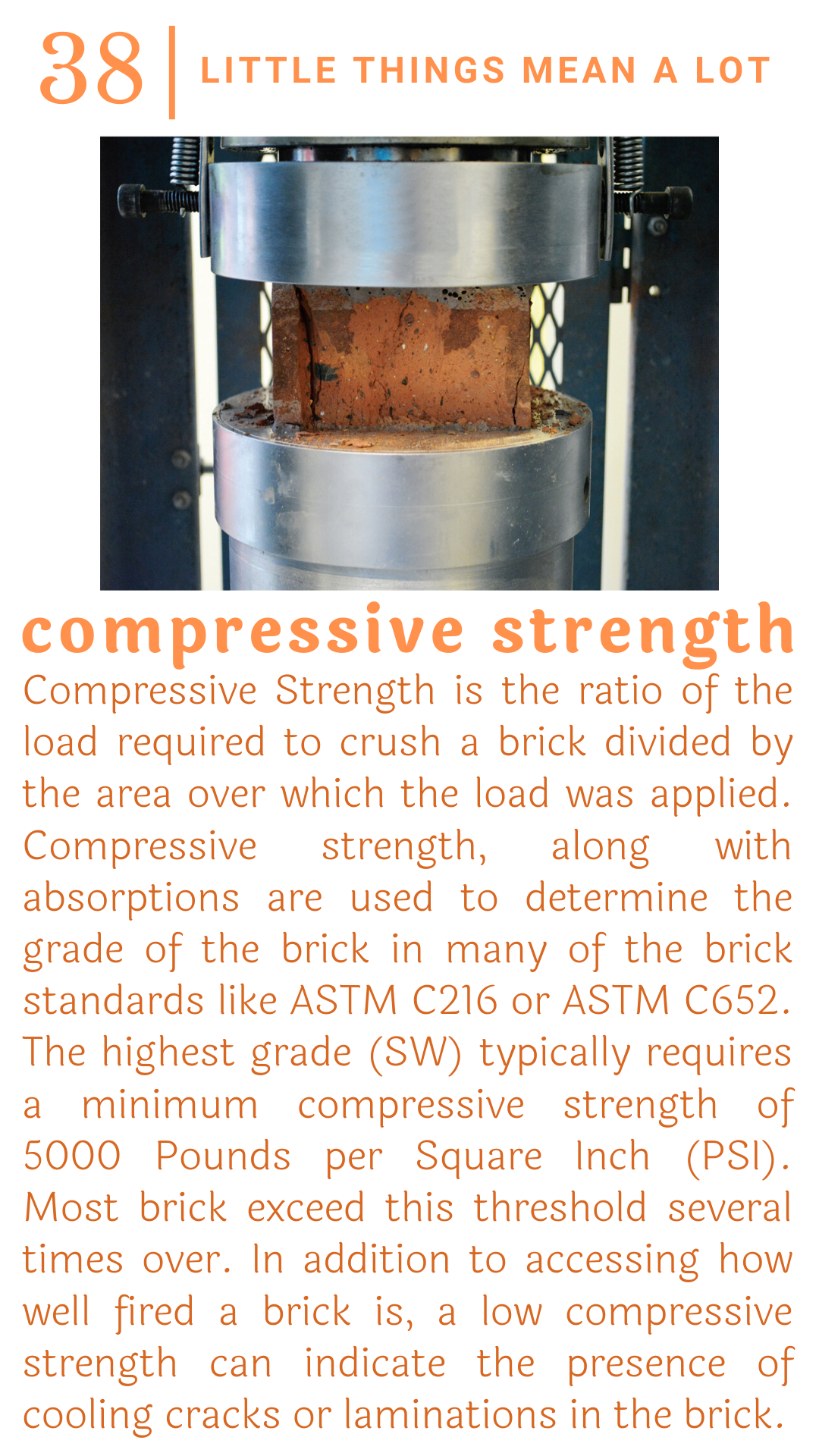 Compressive Strength is this week's Little Things Mean A Lot term. See all terms on our Facebook page: https://www.facebook.com/pg/NBRCClemson/photos/?tab=album&album_id=2639884209571453