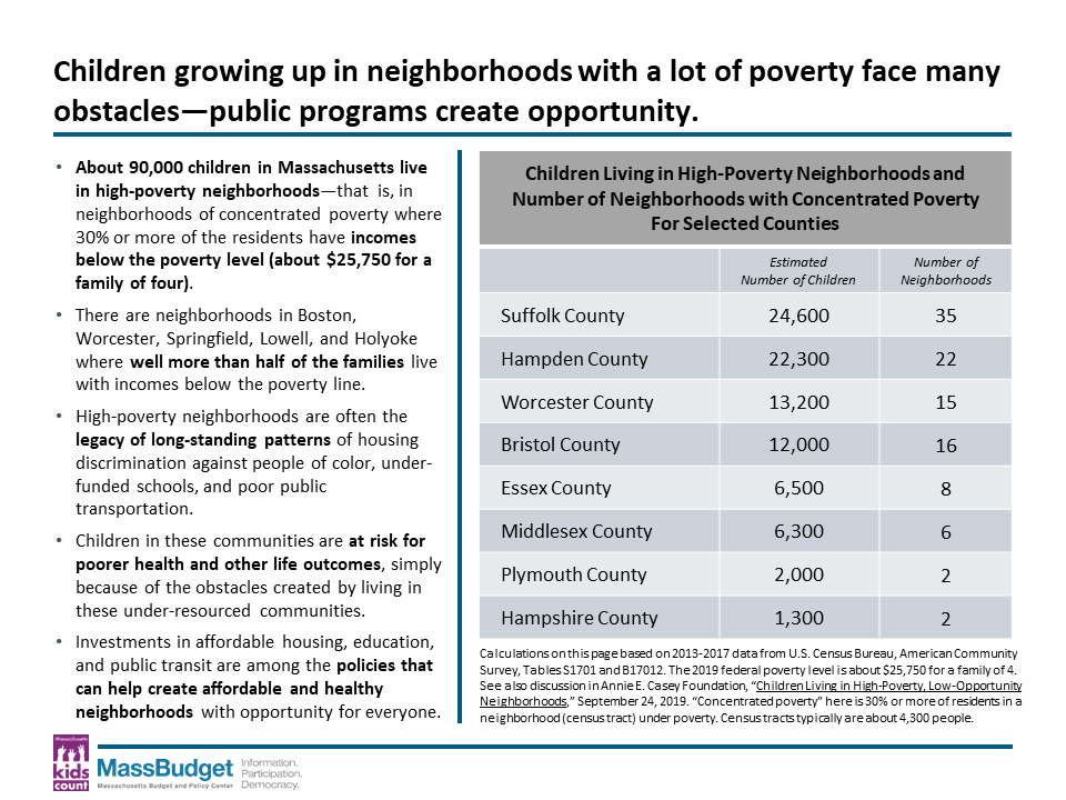 90,000 Kids in Massachusetts Live in Concentrated Poverty
