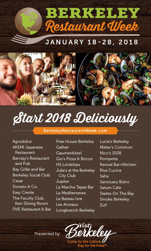 Buy Local Berkeley Member Events & News: Berkeley Restaurant Week is ...