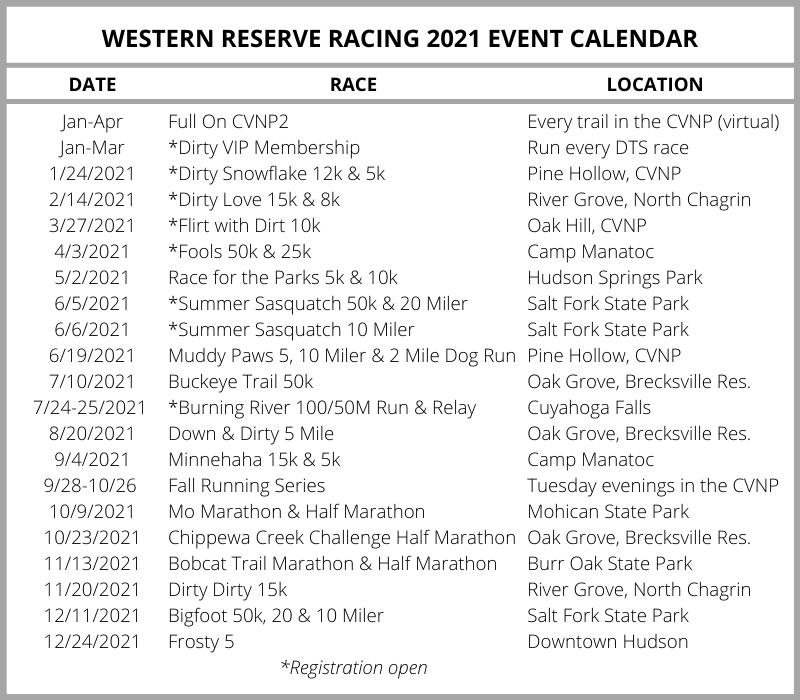 2021 WRR RACE CALENDAR