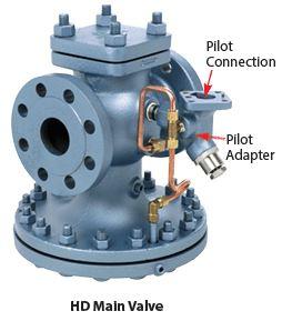 Pilot actuated regulator