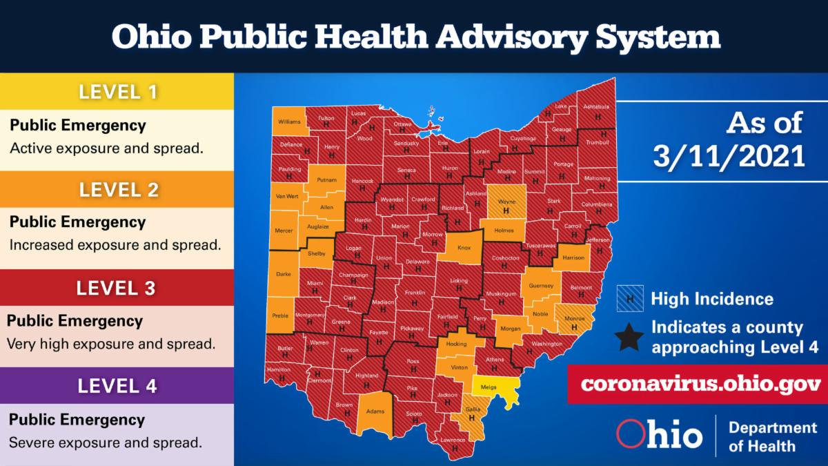 Ohio Public Health Advisory System map