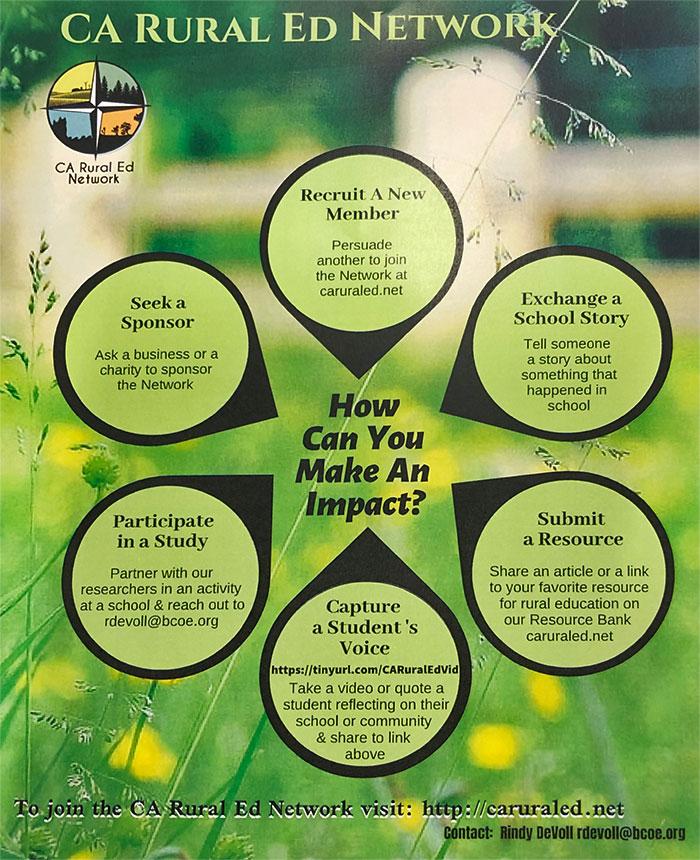California Rural Education Network Resource image