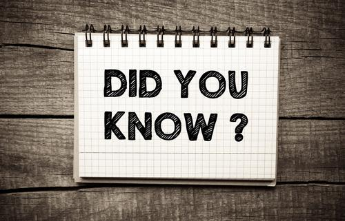 Did You Know_