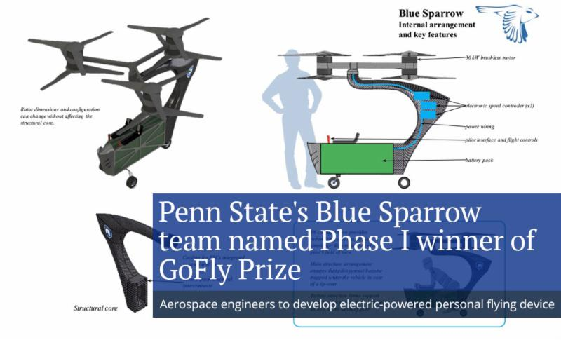 Penn State_s Blue Sparrow team named Phase I winner of GoFly Prize