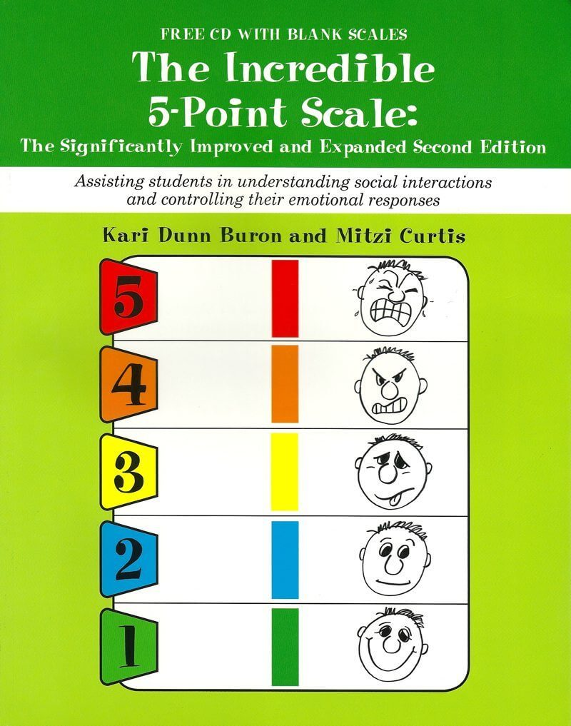 The Incredible 5 Point Scale.jpeg
