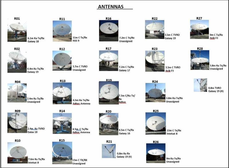 Satcom Resellers - Teleport Equipment for sale