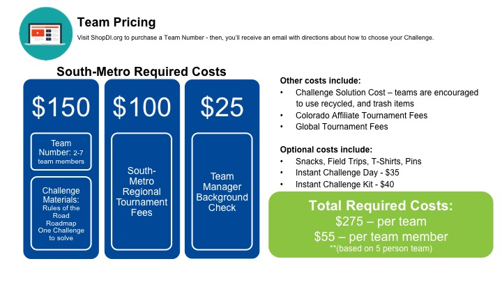 South Metro Costs1