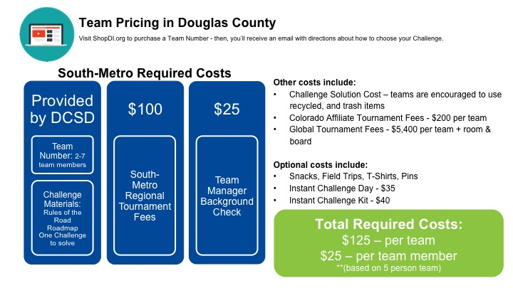 South Metro Costs2