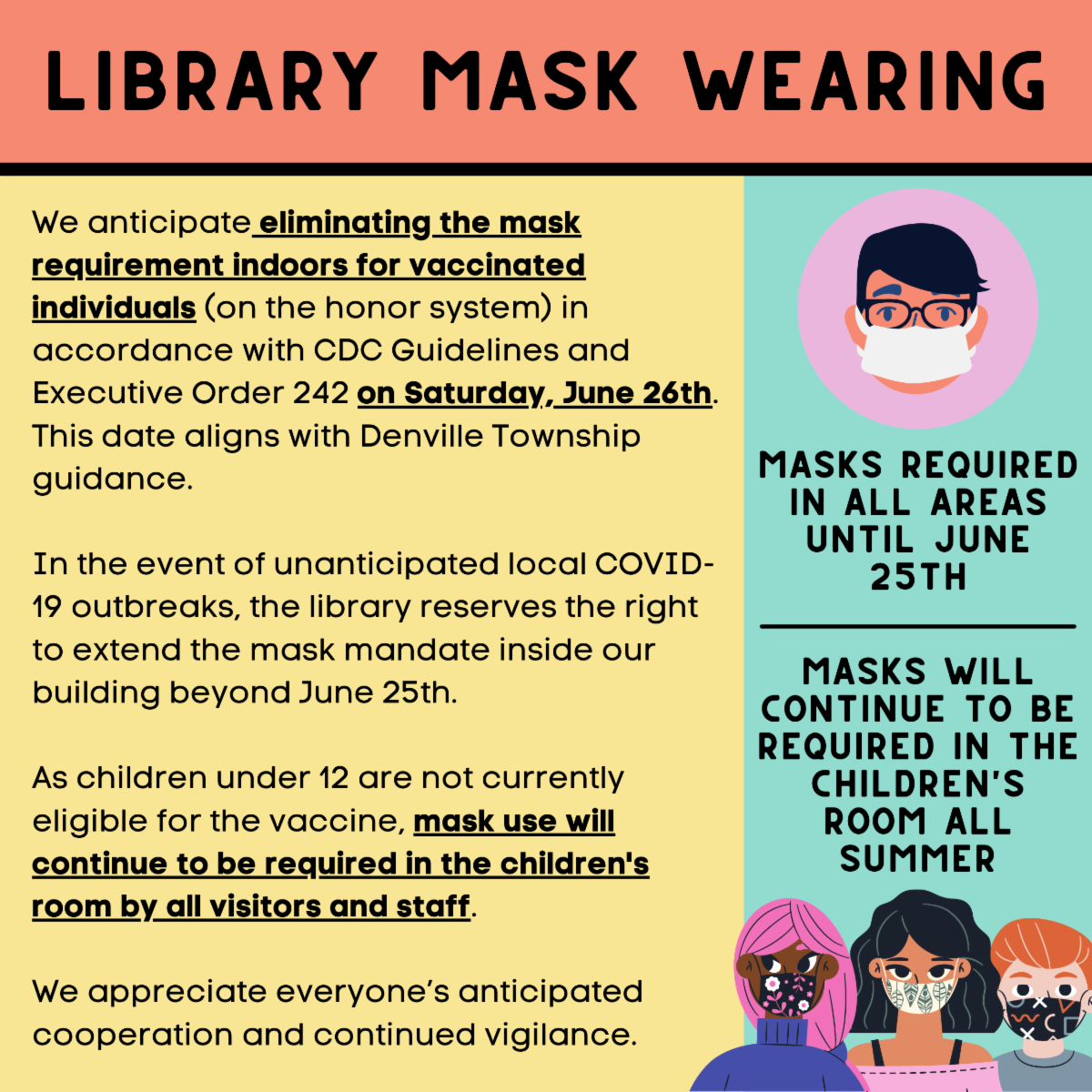 Mask Wearing Update June 21.png