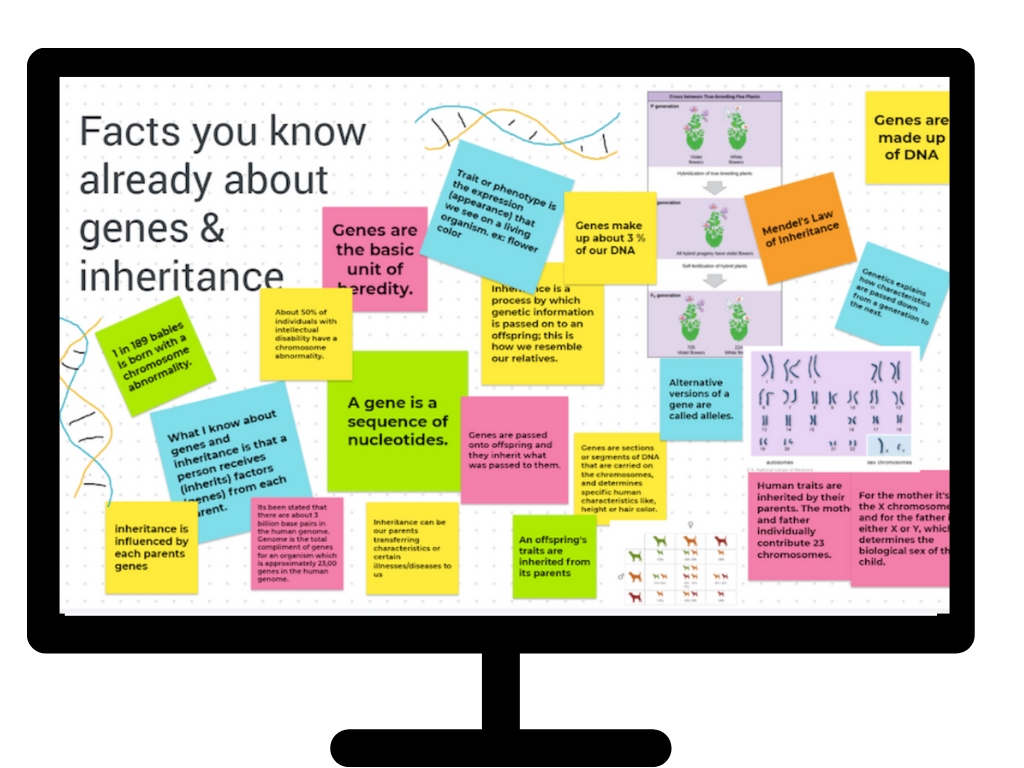 Jamboard with post its with the words facts  you already know about genes inheritance typed on the left side