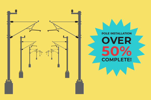 Graphic_ Over 50_ pole installation complete_