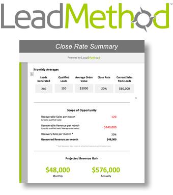 LeadMethod Report