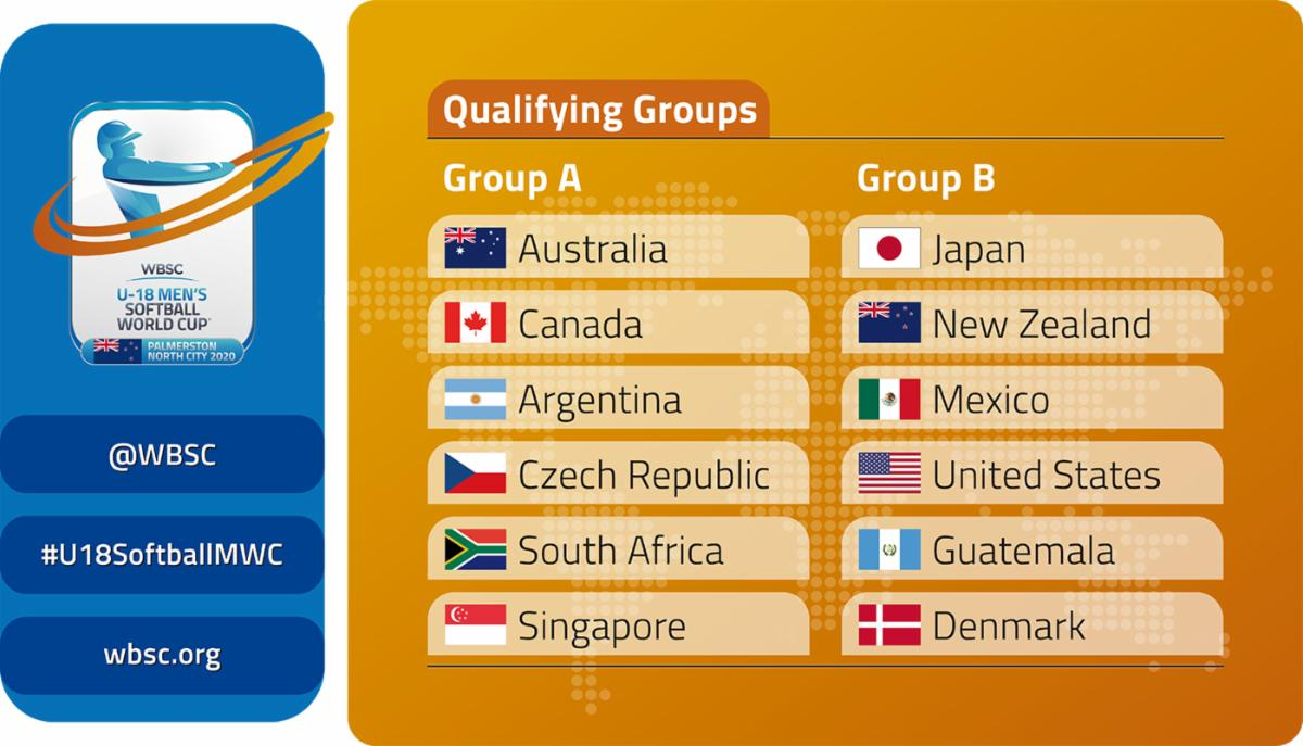 Palmerston North U18 Men's Softball World Cup Groups