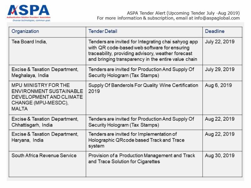 Latest anti-counterfeiting tender