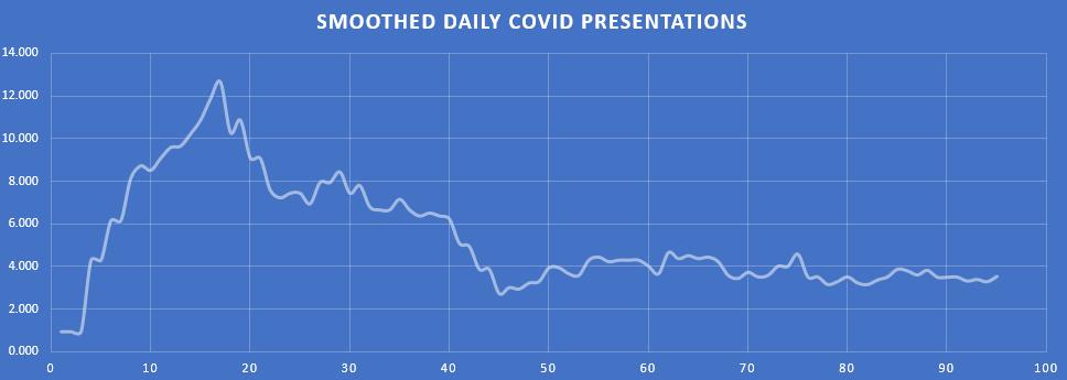 COVID-19 in Nampula