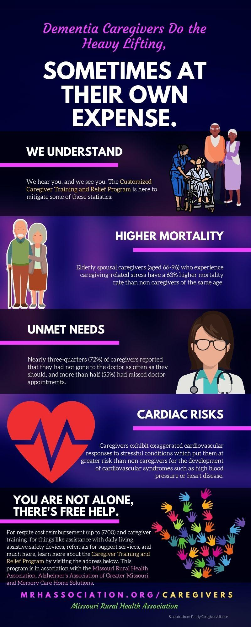 Alzheimer_s Infographic-Revised.jpg