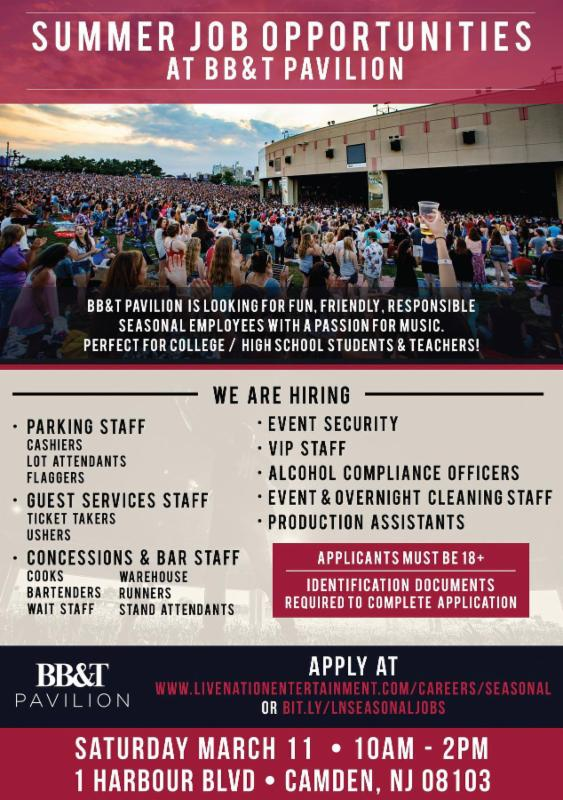 DCCB: Resources, Including Job Opening, Fairs, Internships
