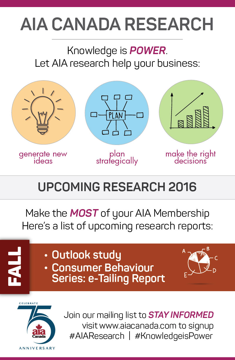 AIA Canada Upcoming Research