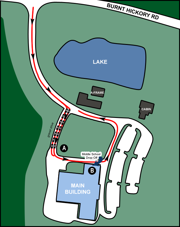 MS Traffic Pattern