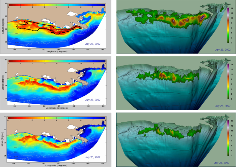 Figure caption: Midsummer (July 21 – 26) hypoxic area (left) and hypoxic volume (right) in the northern Gulf of Mexico hypoxic zone simulated by the Justic and Wang (2014) model for present day condition (2002, upper), for a 25% N reduction scenario (middl