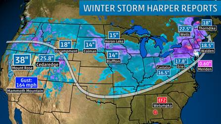 Winter Storm Harper Reports