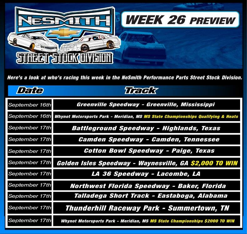 Nesmith Performance Parts Street Stock Division Week 26 Preview