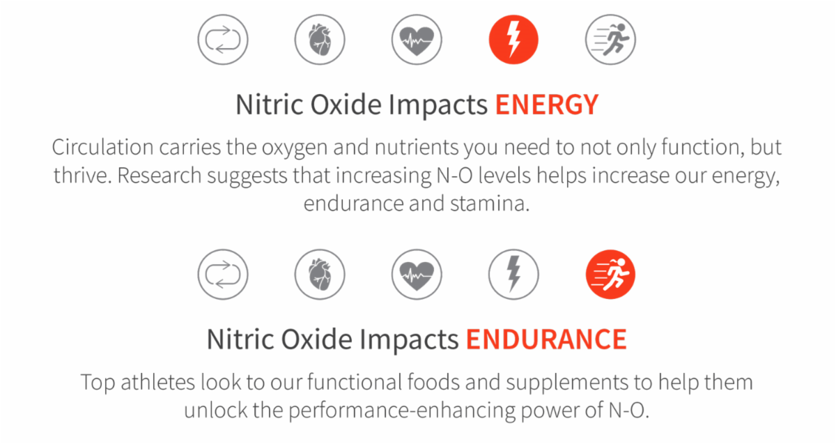 Nitric oxide enhancement products