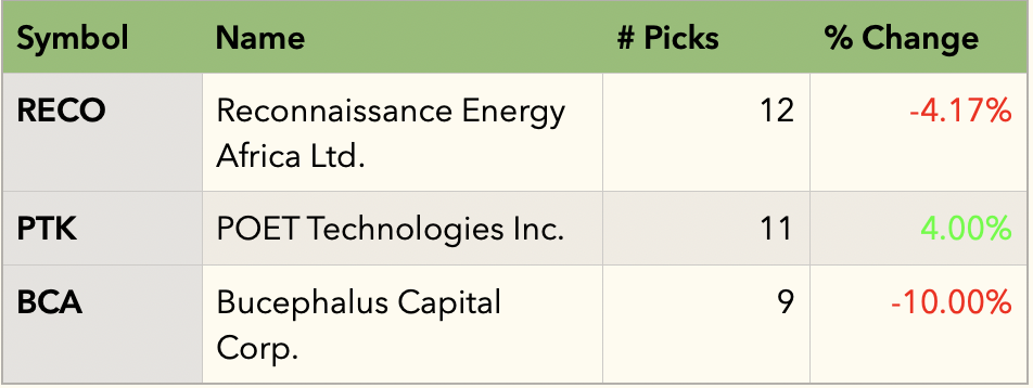 Top stock picks for May