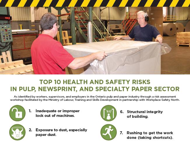 Infographic-top-10-risks-pulp-paper