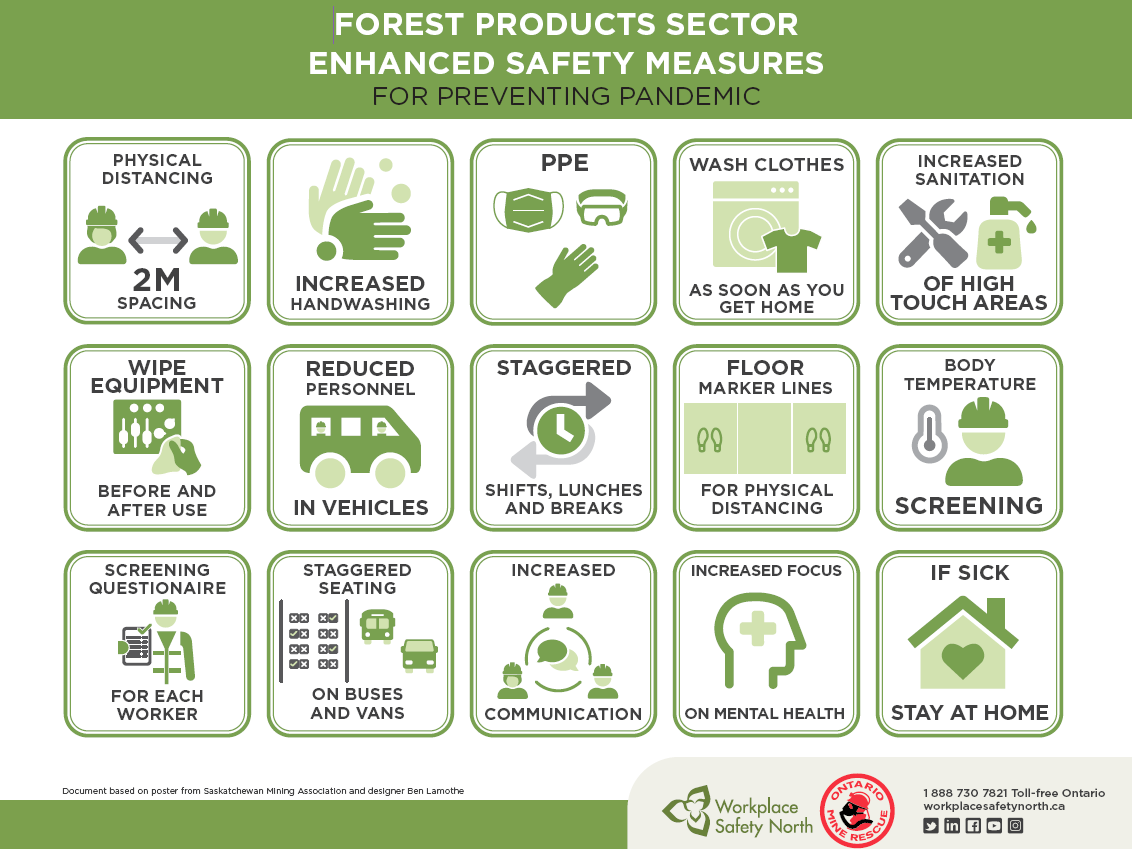 Infographic COVID-19 prevention forest products