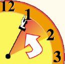 Daylight Saving Time Fall