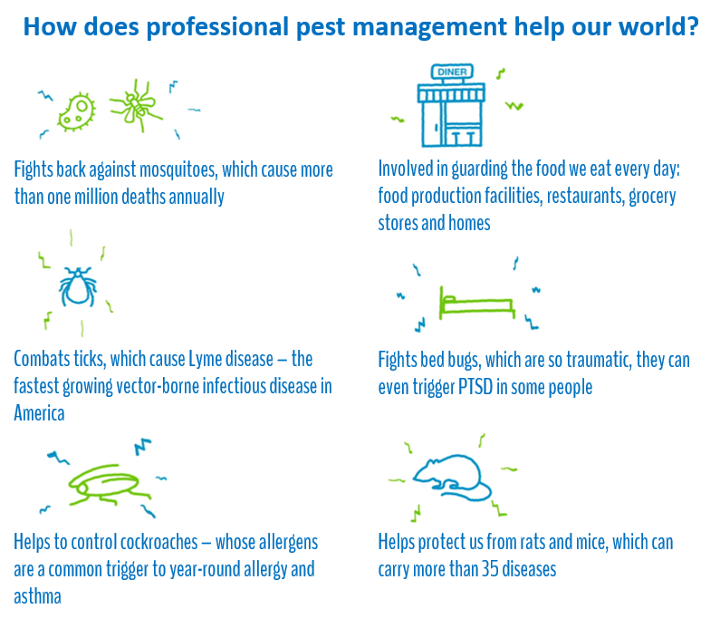 how pest management helps the world