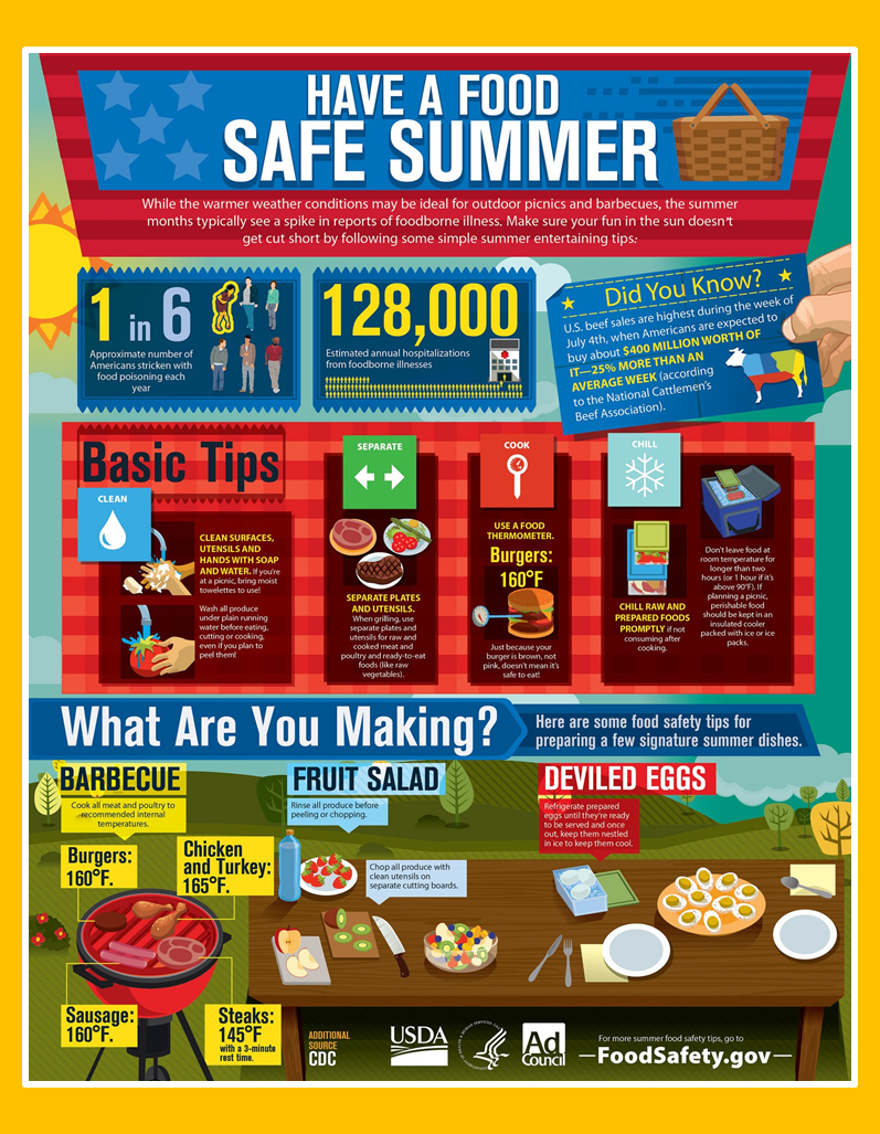 food safety and entertainment tips