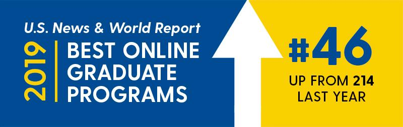 U.S. News & World Report 2019 Best Online Graduate Programs, CEHD ranked #46, up from #214 last year