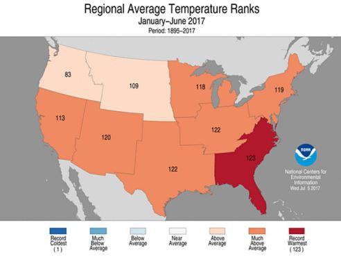 warm temperatures