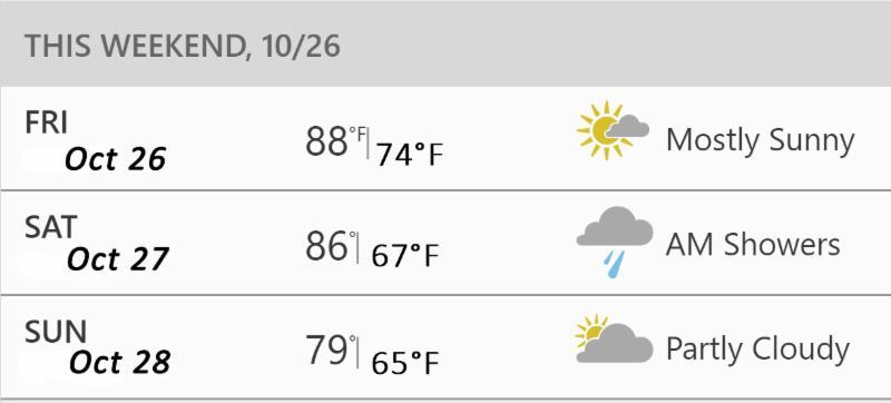 10-27-2018 weather