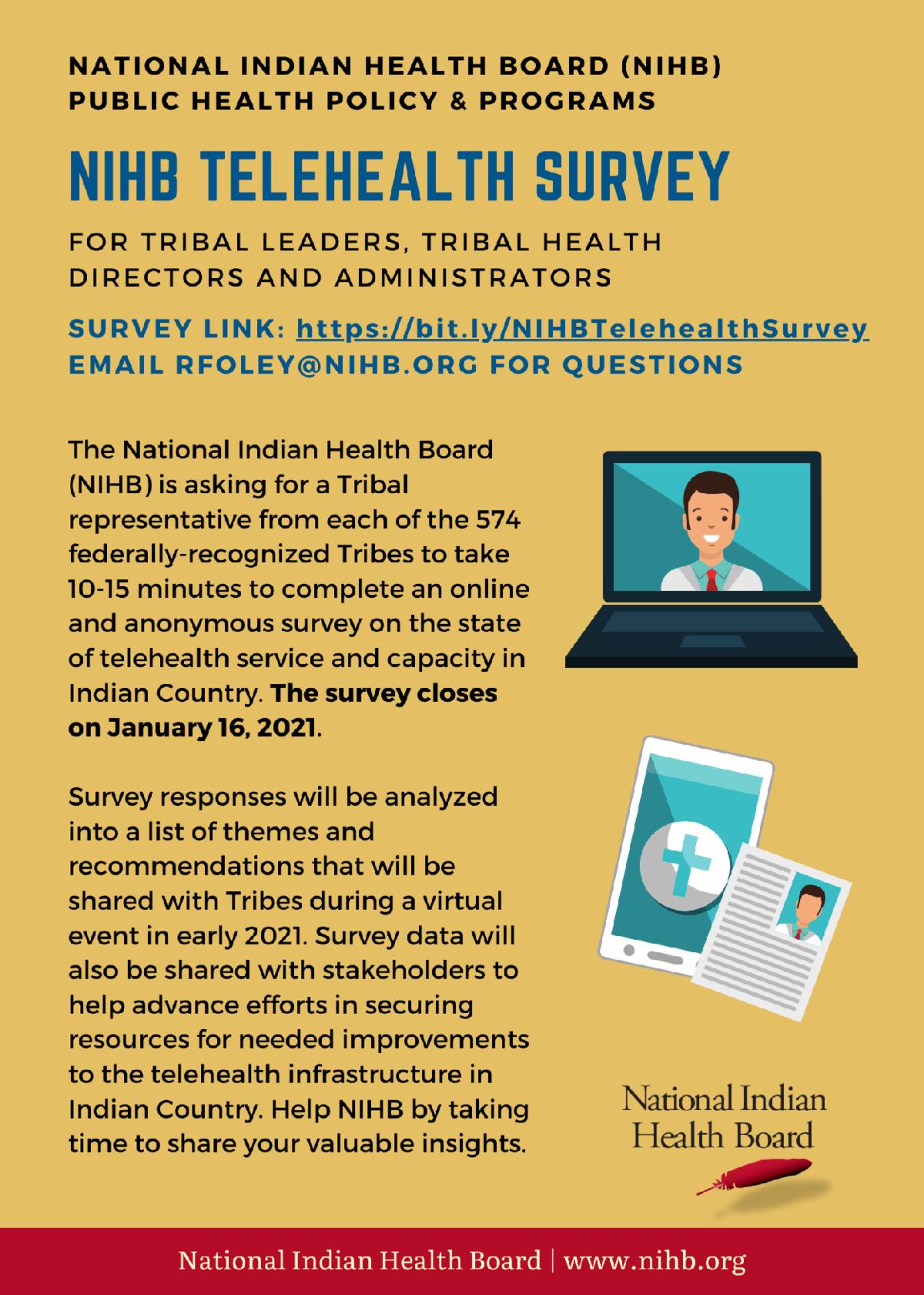 NIHB Telehealth Survey