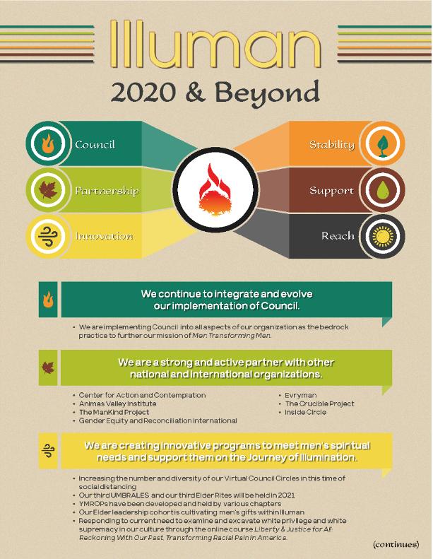 Illuman 2020 and beyond