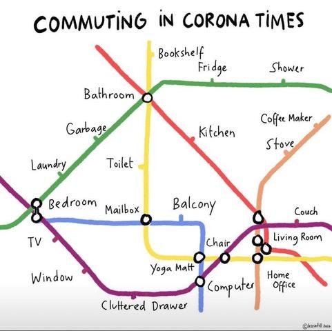 Covid-19 Commuting