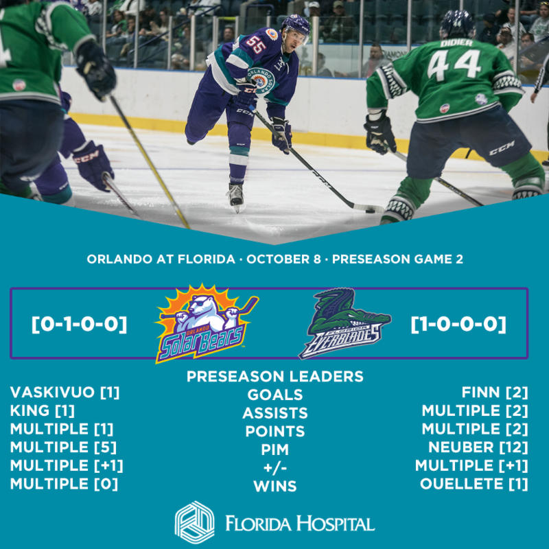 The Orlando Solar Bears seek a victory this afternoon against the Florida Everblades to secure a split of the preseason series.