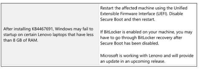 Information About Windows 10 Volume 2