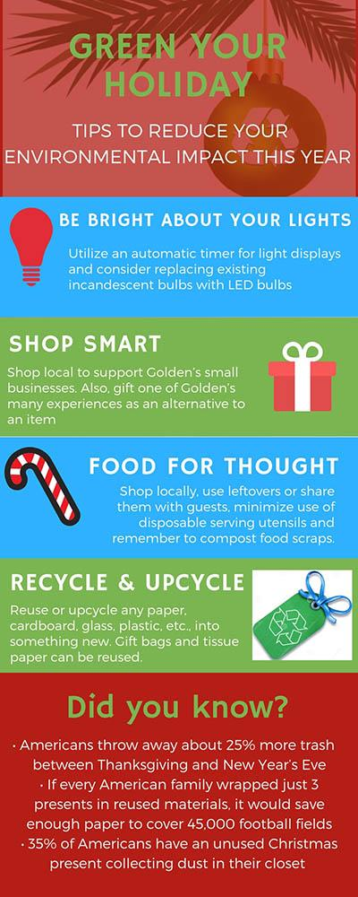 5 holiday sustainability tips