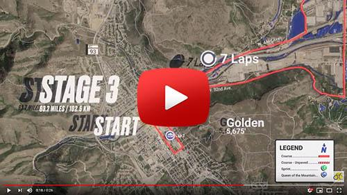 Colorado Classic Stage 3 Route