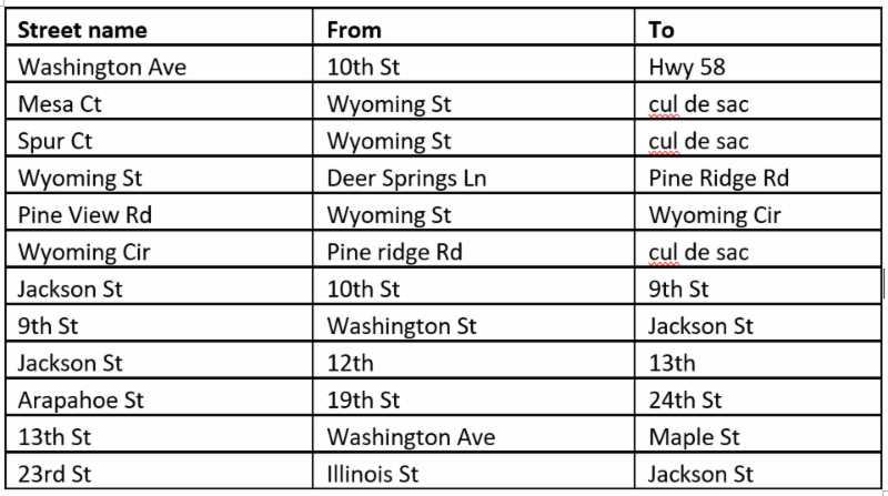 2018 Concrete Replacement Schedule