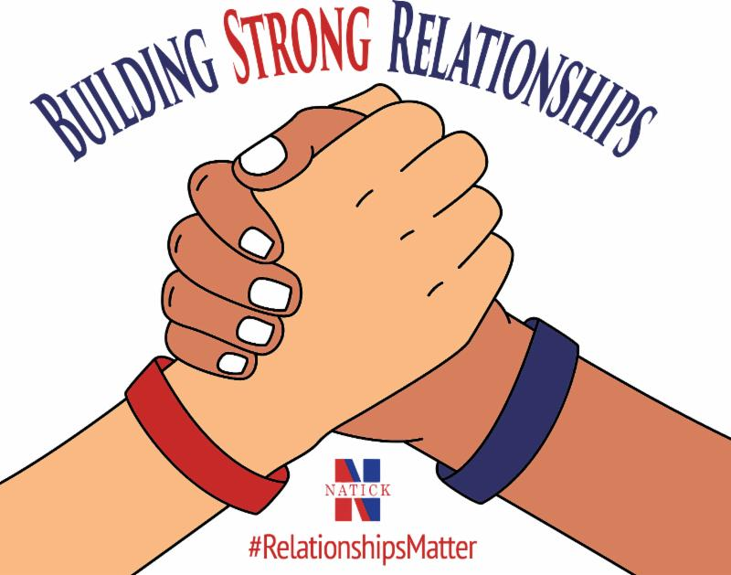 Building Strong Relationships at the top, with an image of two hands of different races clasped. #RelatioinshipsMatter hashtag and Natick logo.