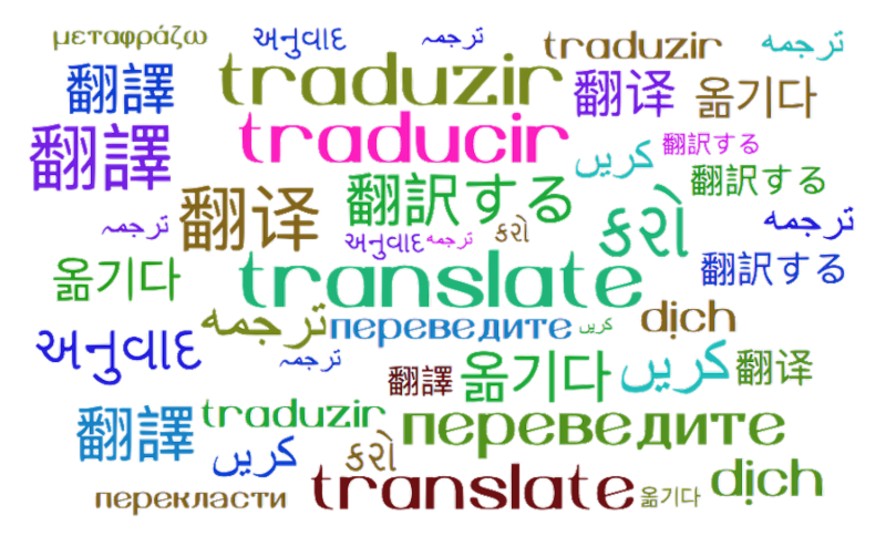 Translate word cloud with translate written in various languages.