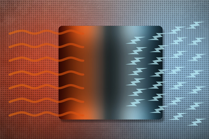 MIT researchers, looking for ways to turn heat into electricity, find efficient possibilities in certain topological materials.