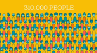 310_000 people