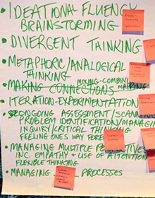 handwritten notes on pad_ ideational fluency brainstorming_ divergent thinking_ metsphoric_analogical thinking_ iterational experimentation_ ongoing assessment_ problem identification_ managing multiple priorities_ managing processes